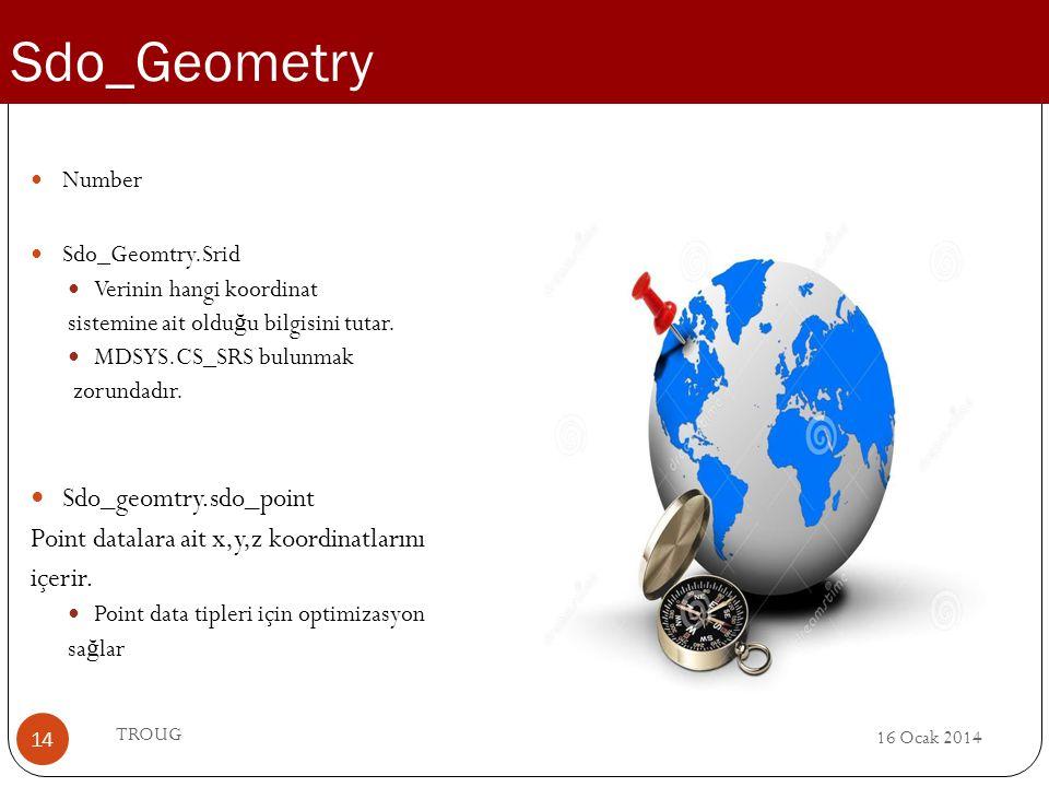 16 Ocak 2014 TROUG 14 Number Sdo_Geomtry.Srid Verinin hangi koordinat sistemine ait oldu ğ u bilgisini tutar. MDSYS.CS_SRS bulunmak zorundadır. Sdo_ge