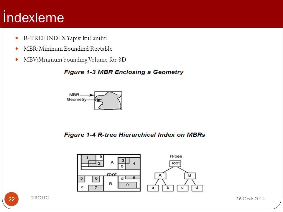16 Ocak 2014 TROUG 22 R-TREE INDEX Yapısı kullanılır. MBR:Mininum Boundind Rectable MBV:Mininum bounding Volume for 3D İndexleme