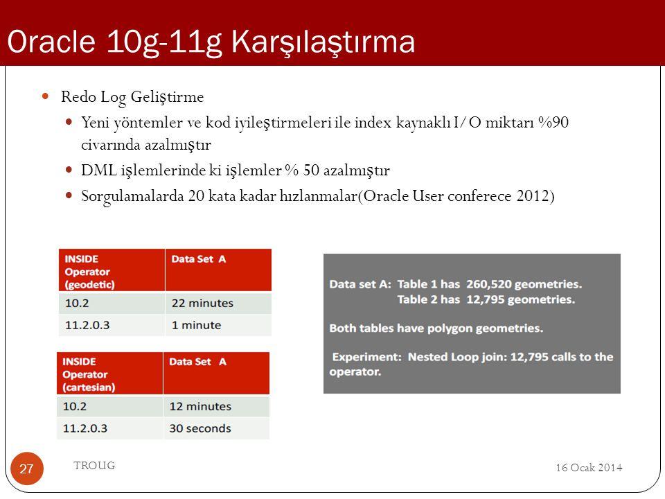 16 Ocak 2014 TROUG 27 Redo Log Geli ş tirme Yeni yöntemler ve kod iyile ş tirmeleri ile index kaynaklı I/O miktarı %90 civarında azalmı ş tır DML i ş
