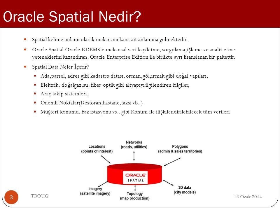 16 Ocak 2014 TROUG 3 Spatial kelime anlamı olarak mekan,mekana ait anlamına gelmektedir. Oracle Spatial Oracle RDBMS'e mekansal veri kaydetme, sorgula