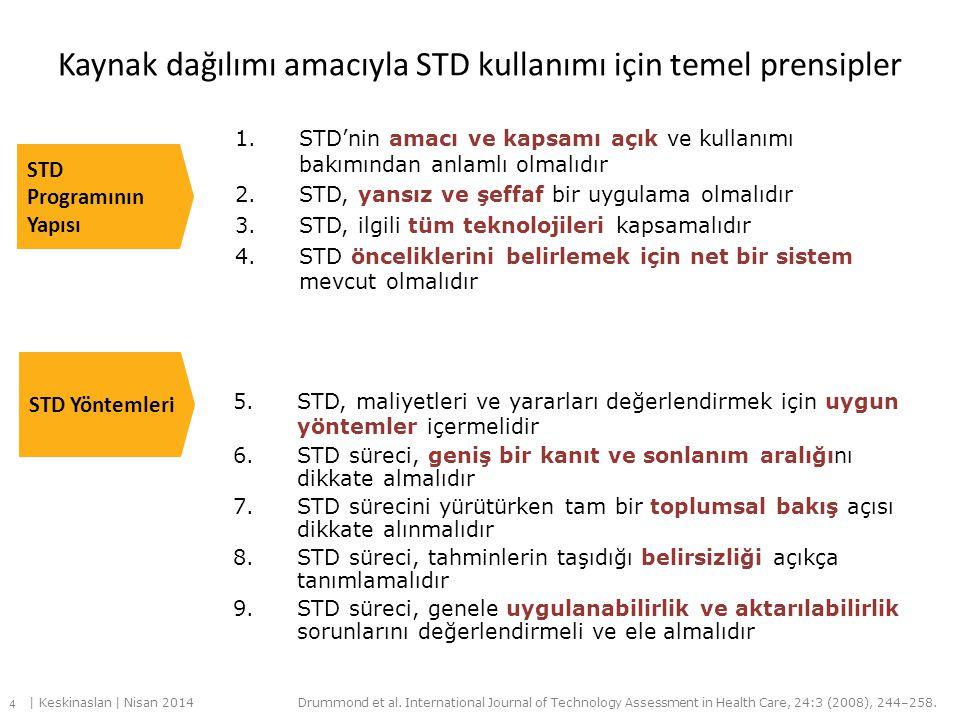 Kaynak dağılımı amacıyla STD kullanımı için temel prensipler 1.STD'nin amacı ve kapsamı açık ve kullanımı bakımından anlamlı olmalıdır 2.STD, yansız v