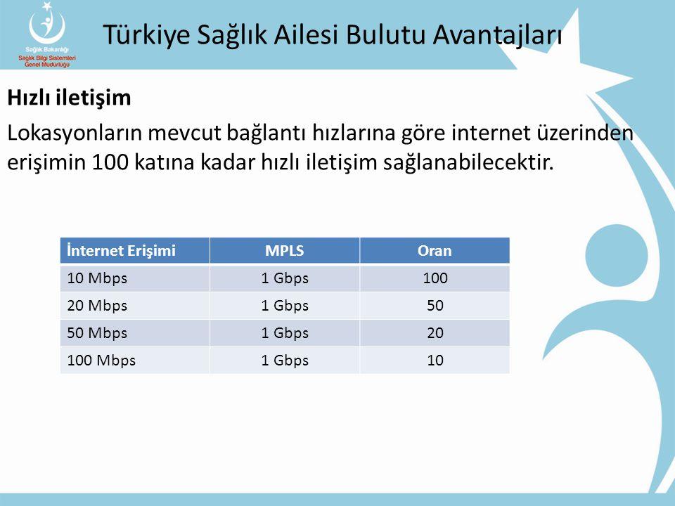 Türkiye Sağlık Ailesi Bulutu Avantajları Hızlı iletişim Lokasyonların mevcut bağlantı hızlarına göre internet üzerinden erişimin 100 katına kadar hızlı iletişim sağlanabilecektir.
