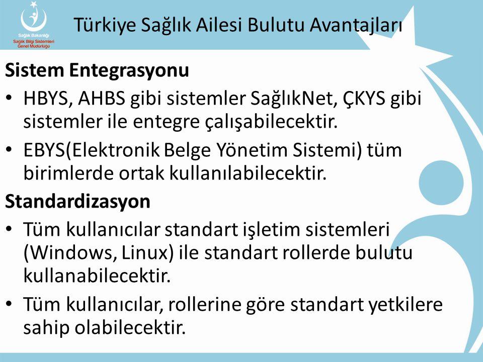 Türkiye Sağlık Ailesi Bulutu Avantajları Sistem Entegrasyonu HBYS, AHBS gibi sistemler SağlıkNet, ÇKYS gibi sistemler ile entegre çalışabilecektir.