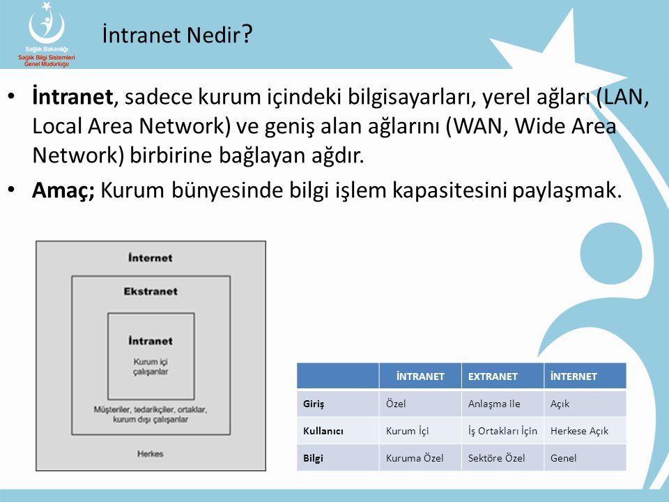 İntranetin Avantajları Avantajları Üst düzey güvenlik, Hızlı veri transferi, Küresel erişim, Multimedya olanakları, Ortak yazılımların kullanılabilmesi Düşük maliyet avantajı