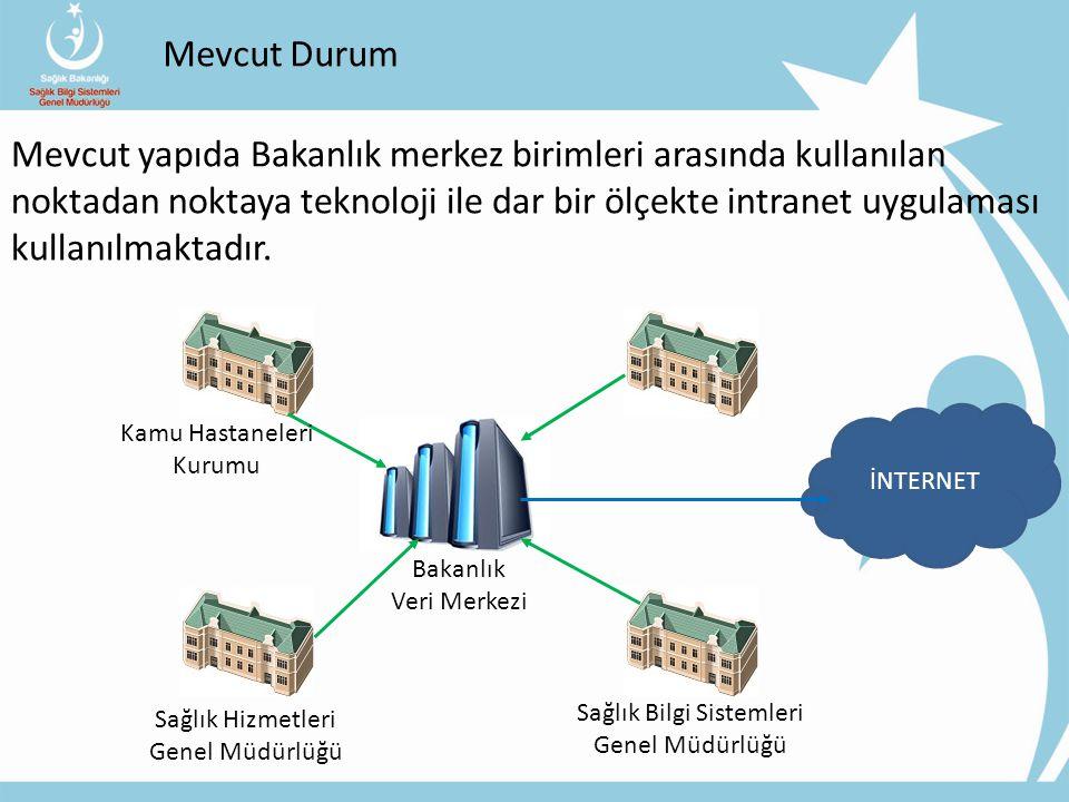 Mevcut Durum Mevcut yapıda Bakanlık merkez birimleri arasında kullanılan noktadan noktaya teknoloji ile dar bir ölçekte intranet uygulaması kullanılmaktadır.