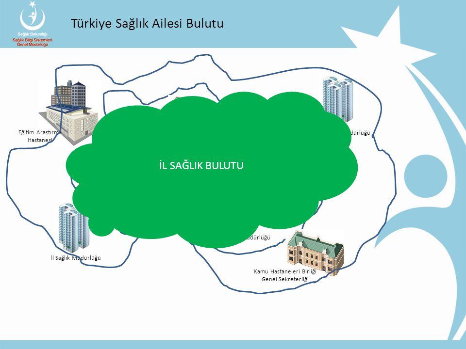 Türkiye Sağlık Ailesi Bulutu İLÇE SAĞLIK BULUTU İlçe Hastanesi ASM AÇSAP Halk Sağlığı Müdürlüğü Eğitim Araştırma Hastanesi İl Sağlık Müdürlüğü İl Halk Sağlığı Müdürlüğü Kamu Hastaneleri Birliği Genel Sekreterliği İL SAĞLIK BULUTU
