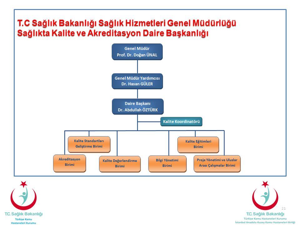 T.C Sağlık Bakanlığı Sağlık Hizmetleri Genel Müdürlüğü Sağlıkta Kalite ve Akreditasyon Daire Başkanlığı 21