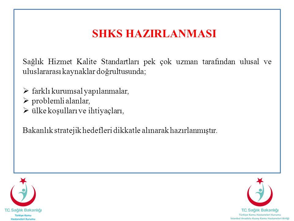 SHKS HAZIRLANMASI Sağlık Hizmet Kalite Standartları pek çok uzman tarafından ulusal ve uluslararası kaynaklar doğrultusunda;  farklı kurumsal yapılan