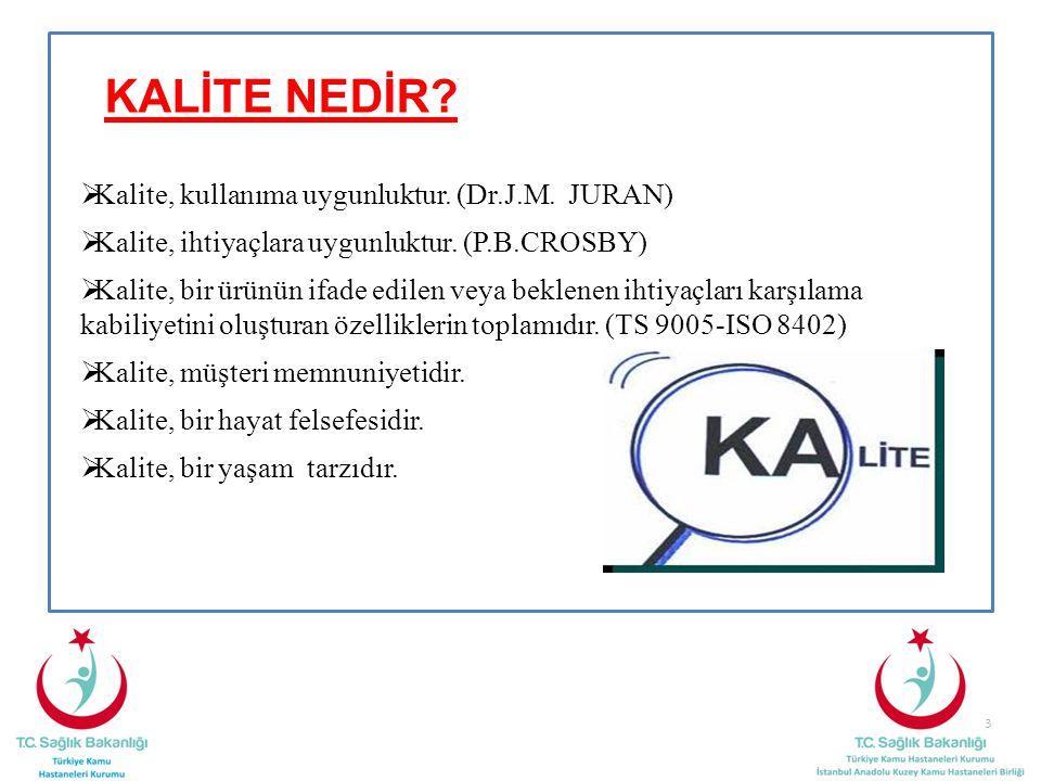  Kalite, kullanıma uygunluktur. (Dr.J.M. JURAN)  Kalite, ihtiyaçlara uygunluktur. (P.B.CROSBY)  Kalite, bir ürünün ifade edilen veya beklenen ihtiy