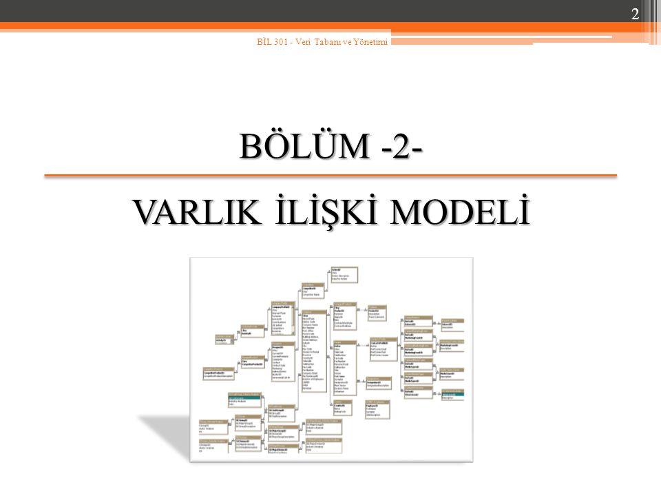 BÖLÜM -2- VARLIK İLİŞKİ MODELİ 2 BİL 301 - Veri Tabanı ve Yönetimi