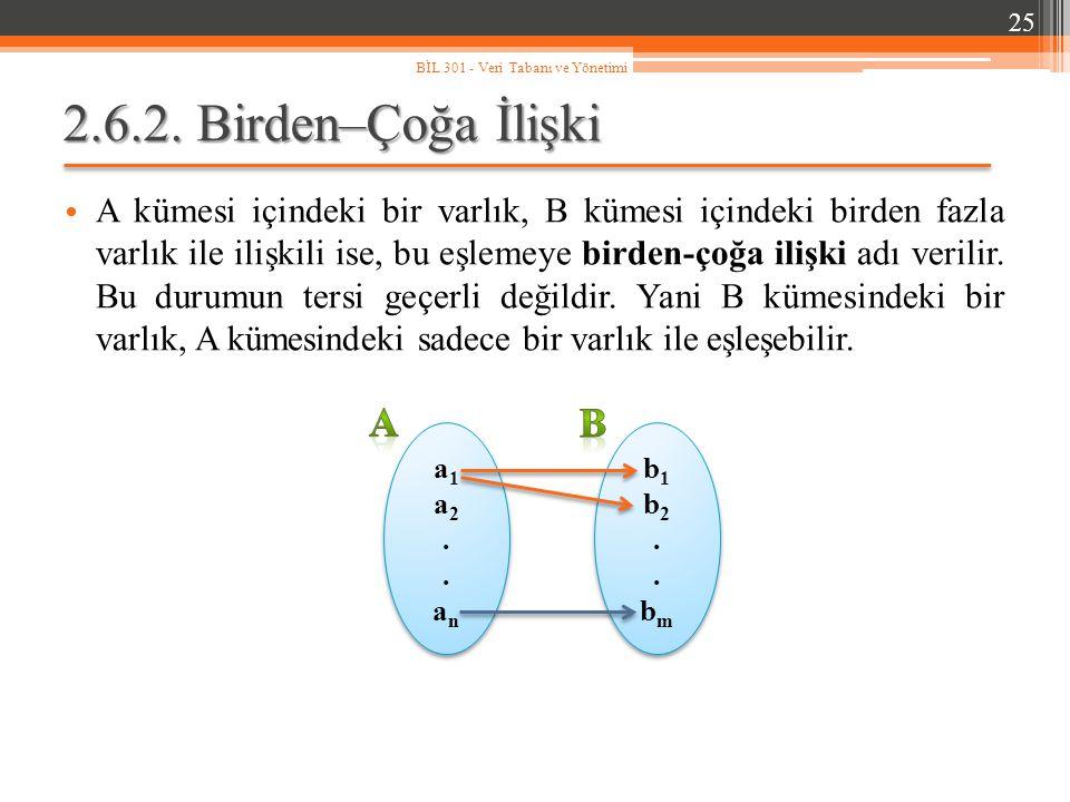 2.6.2. Birden–Çoğa İlişki A kümesi içindeki bir varlık, B kümesi içindeki birden fazla varlık ile ilişkili ise, bu eşlemeye birden-çoğa ilişki adı ver