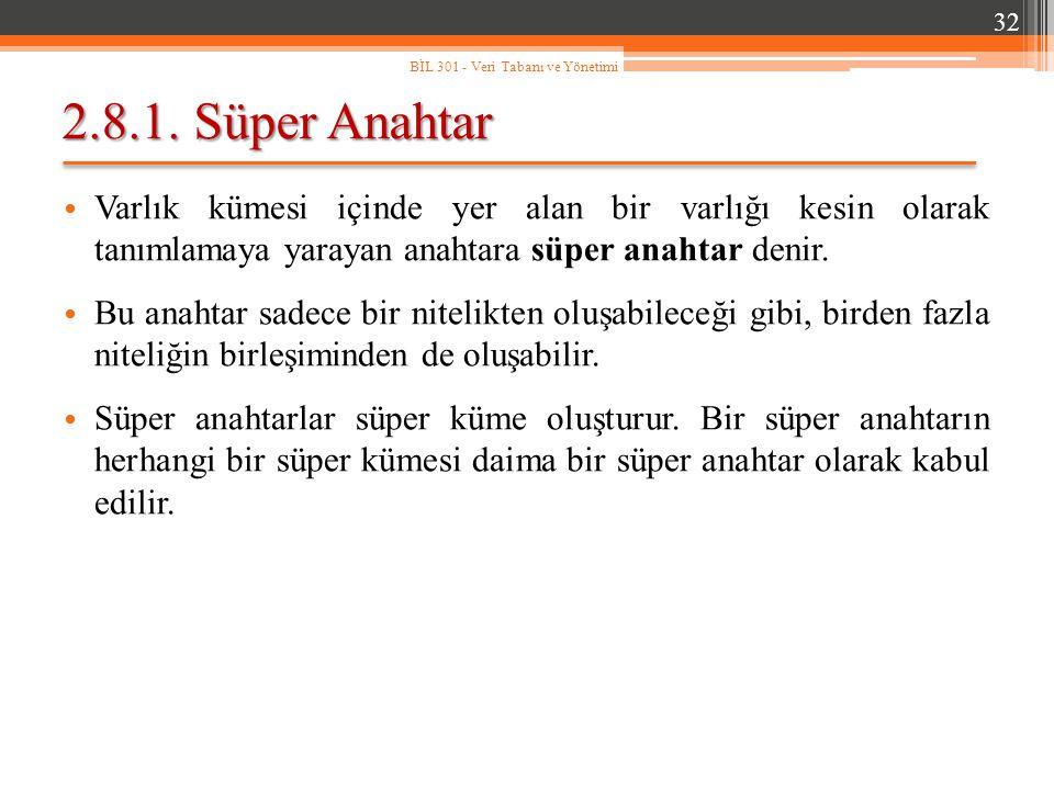 2.8.1. Süper Anahtar Varlık kümesi içinde yer alan bir varlığı kesin olarak tanımlamaya yarayan anahtara süper anahtar denir. Bu anahtar sadece bir ni