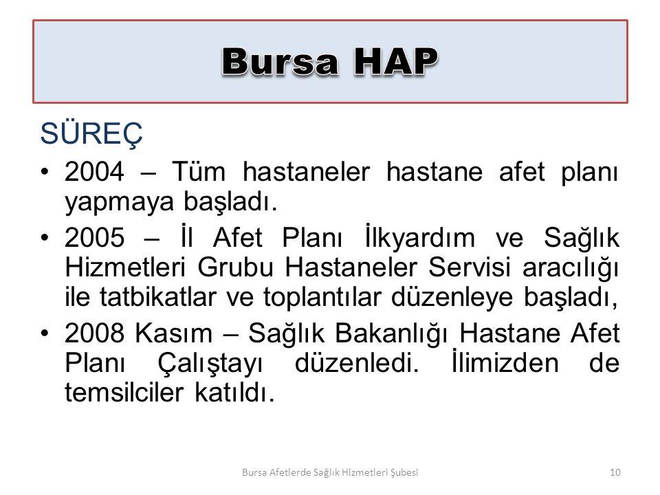 SÜREÇ 2004 – Tüm hastaneler hastane afet planı yapmaya başladı.