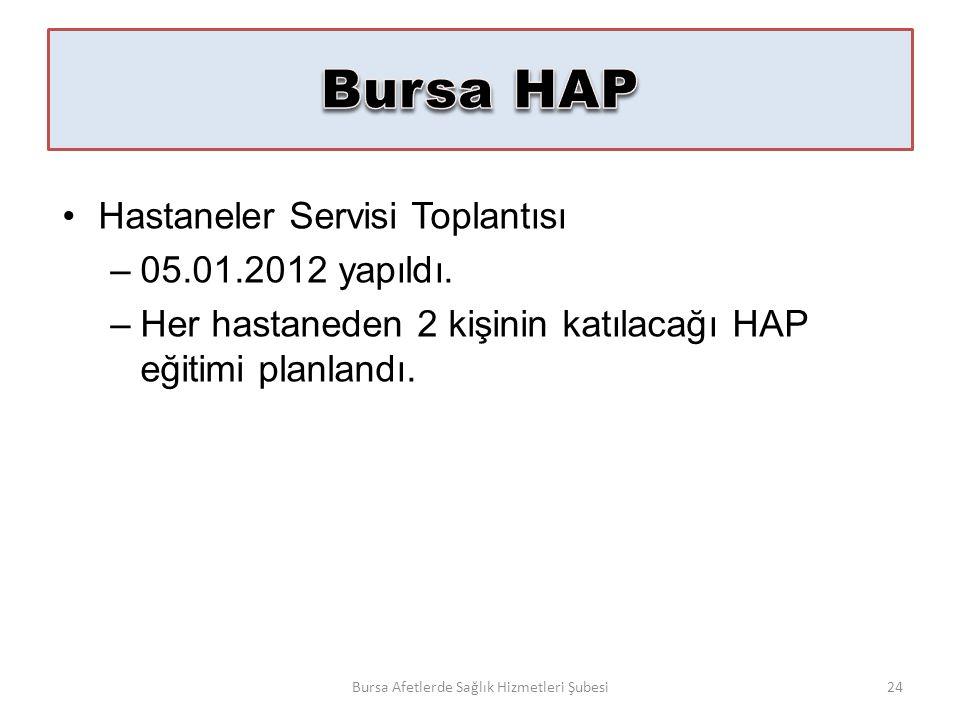 Hastaneler Servisi Toplantısı –05.01.2012 yapıldı.