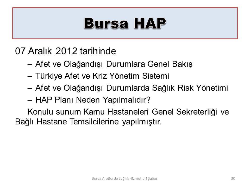 07 Aralık 2012 tarihinde –Afet ve Olağandışı Durumlara Genel Bakış –Türkiye Afet ve Kriz Yönetim Sistemi –Afet ve Olağandışı Durumlarda Sağlık Risk Yönetimi –HAP Planı Neden Yapılmalıdır.