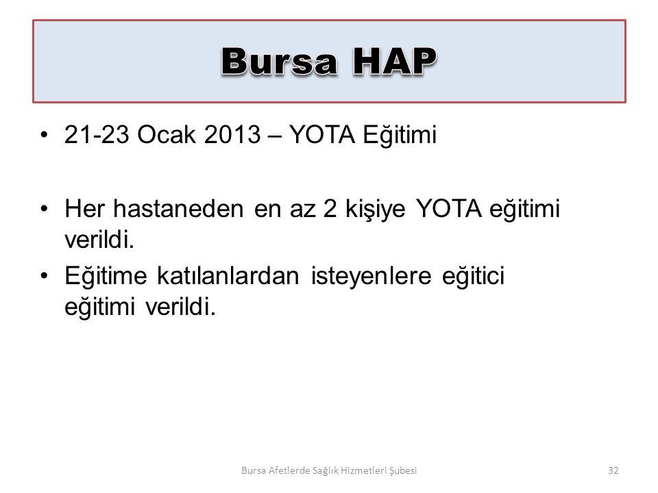 21-23 Ocak 2013 – YOTA Eğitimi Her hastaneden en az 2 kişiye YOTA eğitimi verildi.