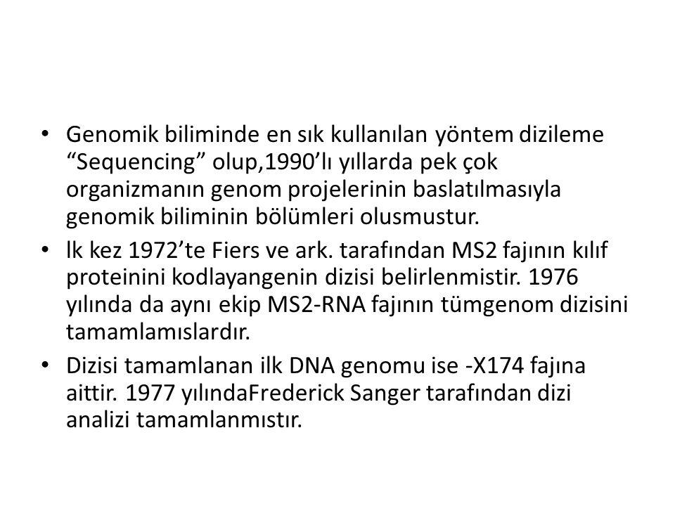 """Genomik biliminde en sık kullanılan yöntem dizileme """"Sequencing"""" olup,1990'lı yıllarda pek çok organizmanın genom projelerinin baslatılmasıyla genomik"""