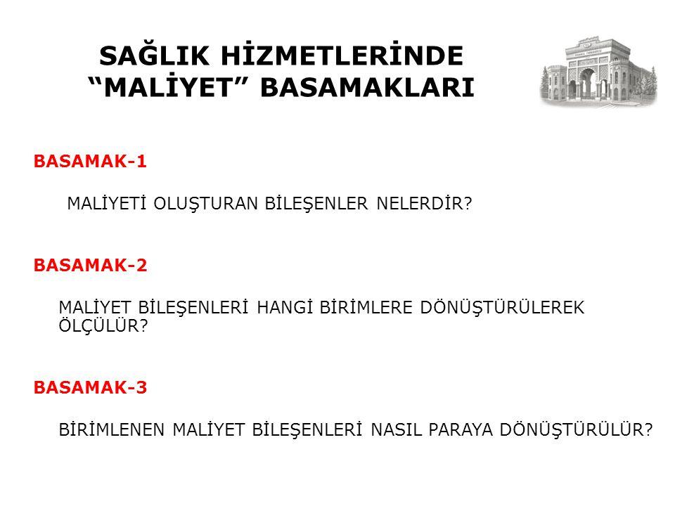 """SAĞLIK HİZMETLERİNDE """"MALİYET"""" BASAMAKLARI BASAMAK-1 MALİYETİ OLUŞTURAN BİLEŞENLER NELERDİR? BASAMAK-2 MALİYET BİLEŞENLERİ HANGİ BİRİMLERE DÖNÜŞTÜRÜLE"""