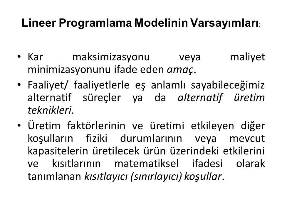 Lineer Programlama Modelinin Varsayımları : Kar maksimizasyonu veya maliyet minimizasyonunu ifade eden amaç. Faaliyet/ faaliyetlerle eş anlamlı sayabi