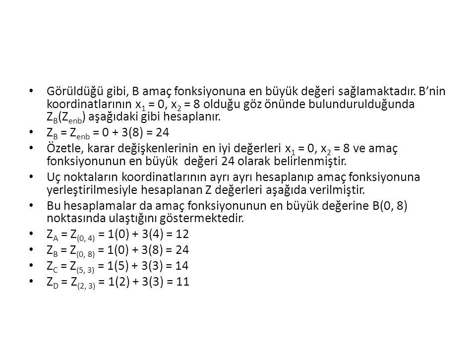Görüldüğü gibi, B amaç fonksiyonuna en büyük değeri sağlamaktadır. B'nin koordinatlarının x 1 = 0, x 2 = 8 olduğu göz önünde bulundurulduğunda Z