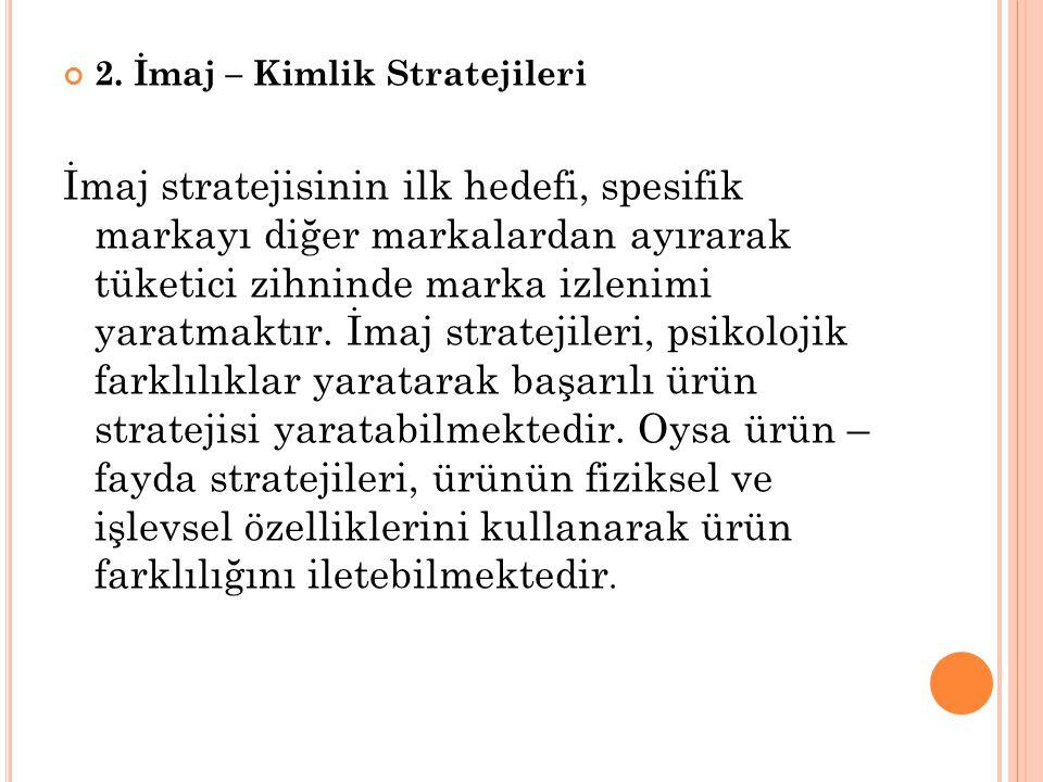 2. İmaj – Kimlik Stratejileri İmaj stratejisinin ilk hedefi, spesifik markayı diğer markalardan ayırarak tüketici zihninde marka izlenimi yaratmaktır.