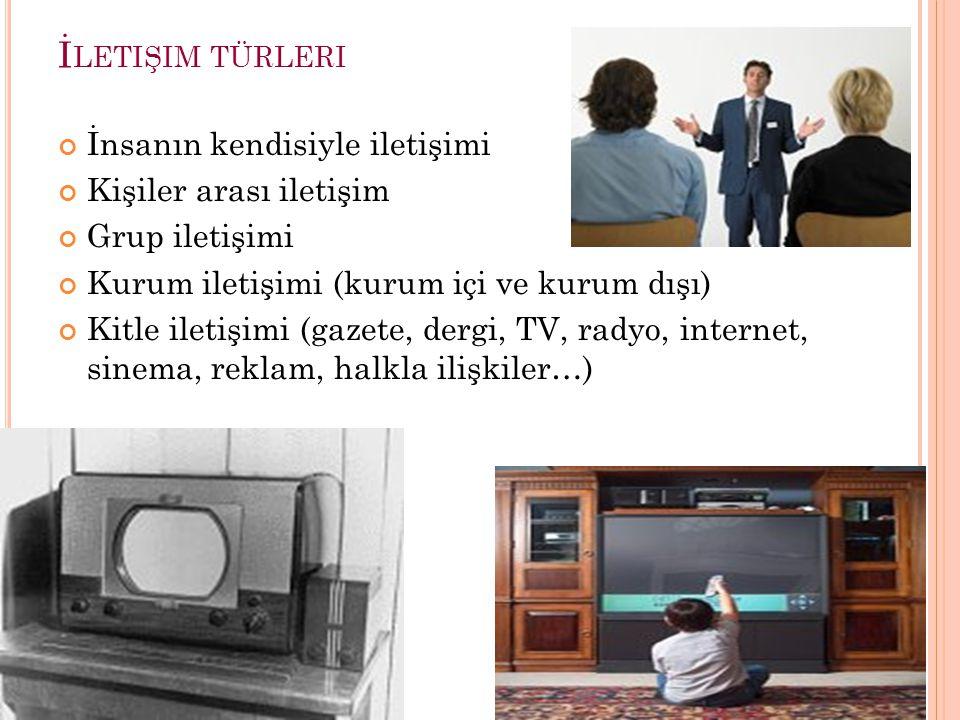 İ LETIŞIM TÜRLERI İnsanın kendisiyle iletişimi Kişiler arası iletişim Grup iletişimi Kurum iletişimi (kurum içi ve kurum dışı) Kitle iletişimi (gazete, dergi, TV, radyo, internet, sinema, reklam, halkla ilişkiler…)