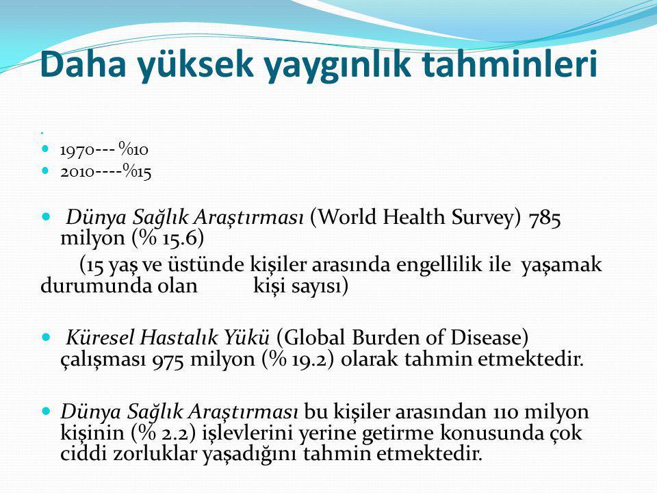 Daha yüksek yaygınlık tahminleri 1970--- %10 2010----%15 Dünya Sağlık Araştırması (World Health Survey) 785 milyon (% 15.6) (15 yaş ve üstünde kişiler