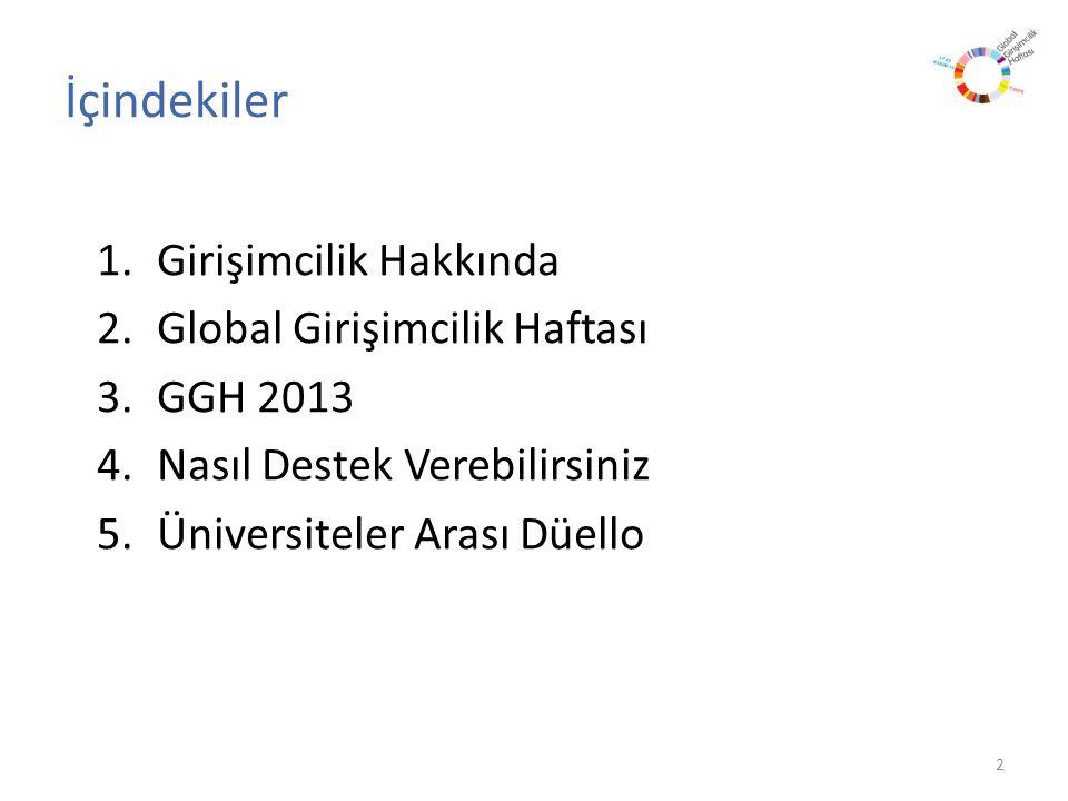 İçindekiler 1.Girişimcilik Hakkında 2.Global Girişimcilik Haftası 3.GGH 2013 4.Nasıl Destek Verebilirsiniz 5.Üniversiteler Arası Düello 2