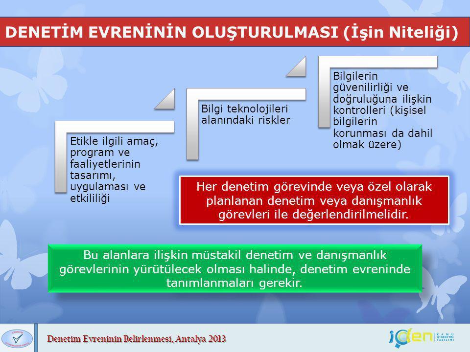 Denetim Evreninin Belirlenmesi, Antalya 2013 DENETİM EVRENİNİN OLUŞTURULMASI (İşin Niteliği) Etikle ilgili amaç, program ve faaliyetlerinin tasarımı,
