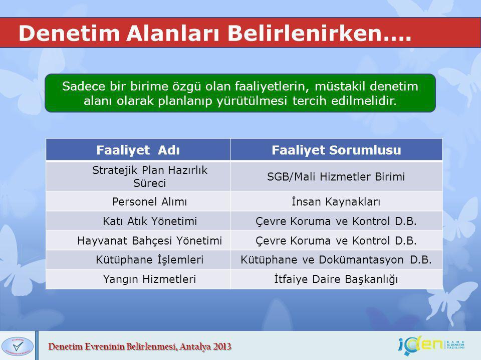 Denetim Evreninin Belirlenmesi, Antalya 2013 Denetim Alanları Belirlenirken…. Faaliyet AdıFaaliyet Sorumlusu Stratejik Plan Hazırlık Süreci SGB/Mali H