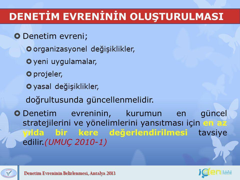 Denetim Evreninin Belirlenmesi, Antalya 2013 DENETİM EVRENİNİN OLUŞTURULMASI  Denetim evreni;  organizasyonel değişiklikler,  yeni uygulamalar,  p