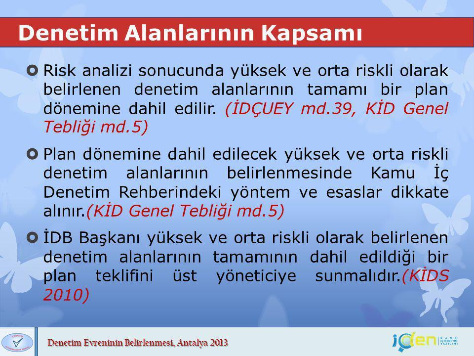 Denetim Evreninin Belirlenmesi, Antalya 2013 Denetim Alanlarının Kapsamı  Risk analizi sonucunda yüksek ve orta riskli olarak belirlenen denetim alan