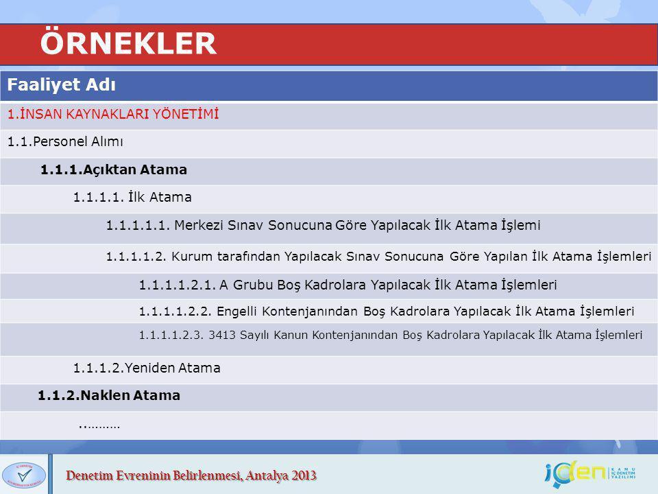 Denetim Evreninin Belirlenmesi, Antalya 2013 ÖRNEKLER Faaliyet Adı 1.İNSAN KAYNAKLARI YÖNETİMİ 1.1.Personel Alımı 1.1.1.Açıktan Atama 1.1.1.1. İlk Ata