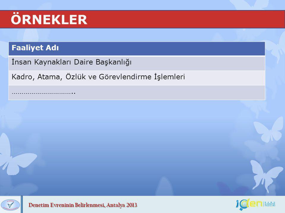 Denetim Evreninin Belirlenmesi, Antalya 2013 ÖRNEKLER Faaliyet Adı İnsan Kaynakları Daire Başkanlığı Kadro, Atama, Özlük ve Görevlendirme İşlemleri ……