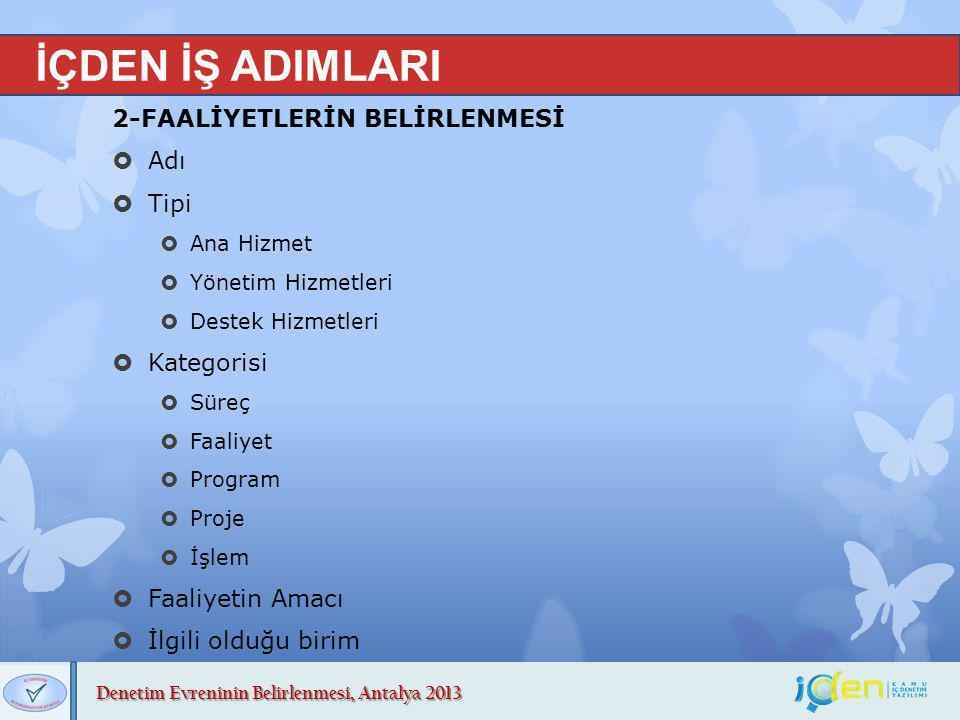 Denetim Evreninin Belirlenmesi, Antalya 2013 İÇDEN İŞ ADIMLARI 2-FAALİYETLERİN BELİRLENMESİ  Adı  Tipi  Ana Hizmet  Yönetim Hizmetleri  Destek Hi