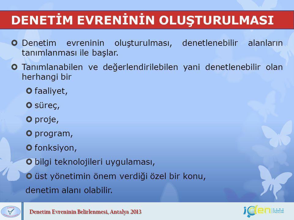 Denetim Evreninin Belirlenmesi, Antalya 2013 DENETİM ALANLARININ BELİRLENMESİ  Öncelikle kurum organizasyon yapısı detaylı bir şekilde incelenmelidir.