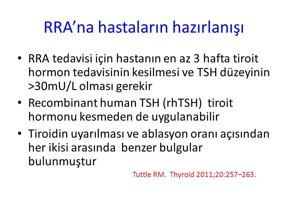 RRA'na hastaların hazırlanışı RRA tedavisi için hastanın en az 3 hafta tiroit hormon tedavisinin kesilmesi ve TSH düzeyinin >30mU/L olması gerekir Rec
