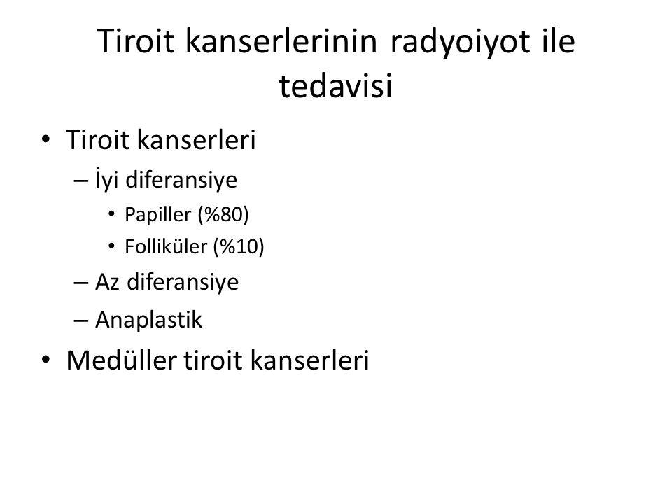 Tiroit kanserlerinin radyoiyot ile tedavisi Tiroit kanserleri – İyi diferansiye Papiller (%80) Folliküler (%10) – Az diferansiye – Anaplastik Medüller
