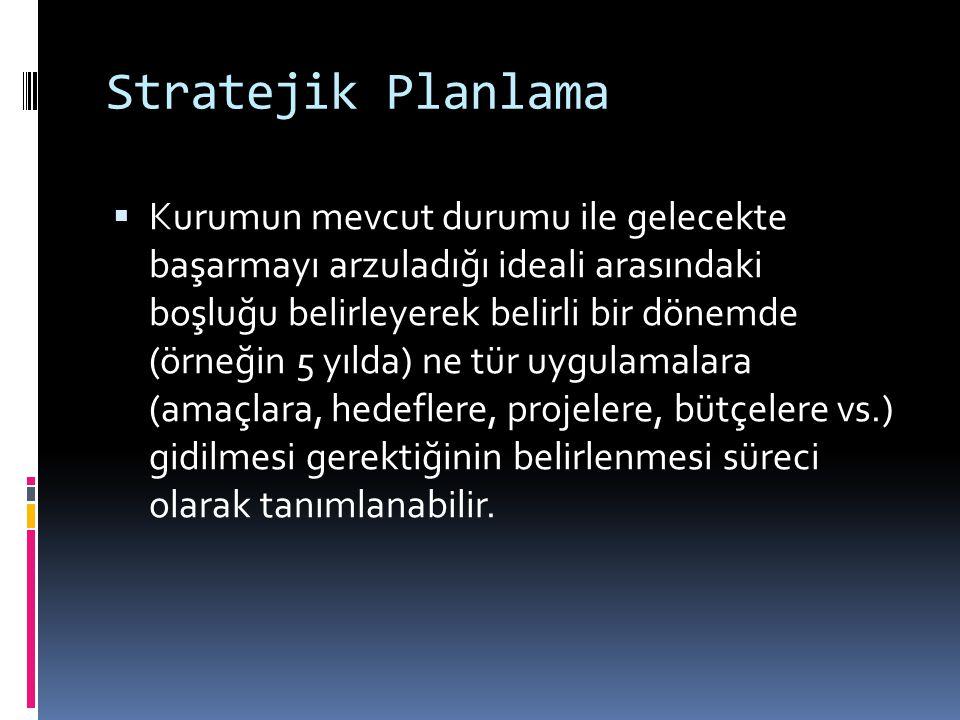 Stratejik Planlama  Kurumun mevcut durumu ile gelecekte başarmayı arzuladığı ideali arasındaki boşluğu belirleyerek belirli bir dönemde (örneğin 5 yı