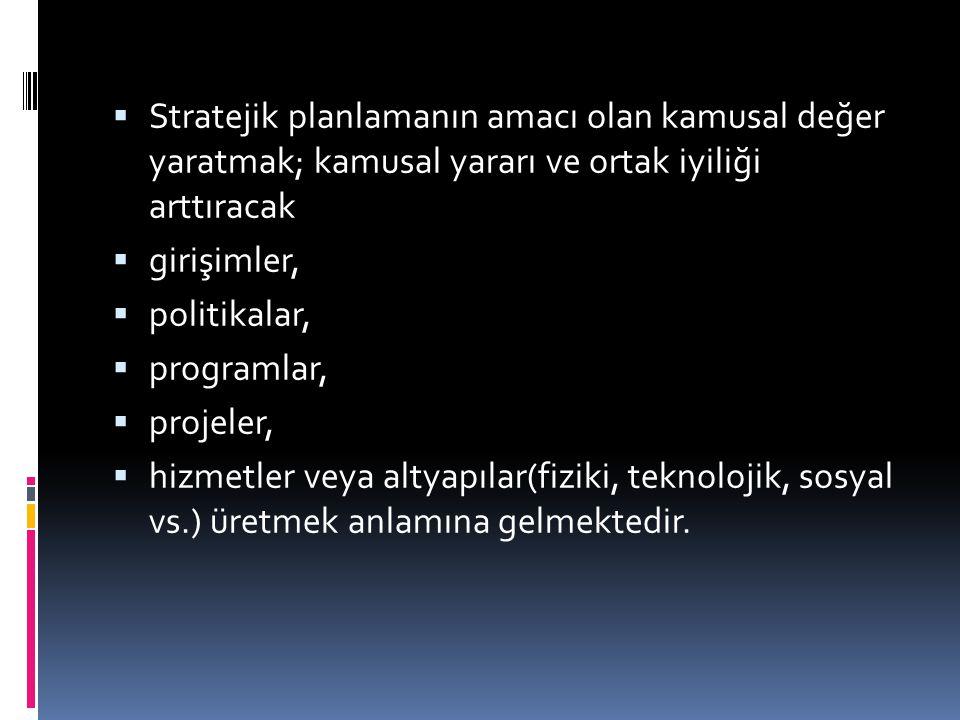  Stratejik planlamanın amacı olan kamusal değer yaratmak; kamusal yararı ve ortak iyiliği arttıracak  girişimler,  politikalar,  programlar,  pro