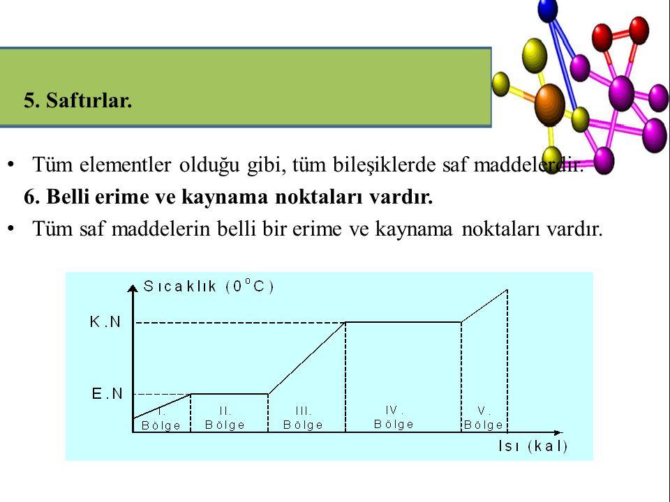 5. Saftırlar. Tüm elementler olduğu gibi, tüm bileşiklerde saf maddelerdir. 6. Belli erime ve kaynama noktaları vardır. Tüm saf maddelerin belli bir e