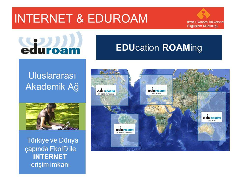 Your company name Your Logo INTERNET & EDUROAM İzmir Ekonomi Üniversitesi Bilgi İşlem Müdürlüğü Uluslararası Akademik Ağ Türkiye ve Dünya çapında EkoI