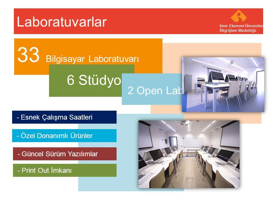 Your company name Your Logo Laboratuvarlar İzmir Ekonomi Üniversitesi Bilgi İşlem Müdürlüğü 33 Bilgisayar Laboratuvarı - Esnek Çalışma Saatleri - Özel