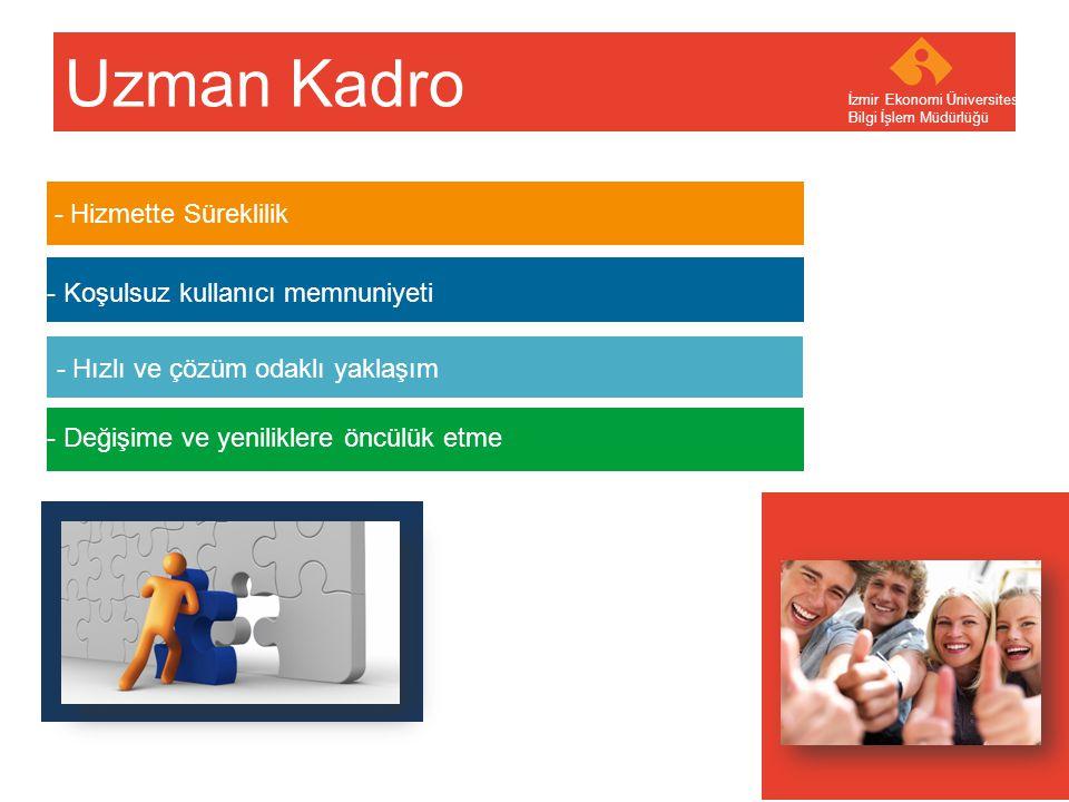 Your company name Your Logo Kişisel Web Alanları YARDIM MASASI EkoI D Hizmet & Servislerimiz-I İzmir Ekonomi Üniversitesi Bilgi İşlem Müdürlüğü WebMail ı NTERNE T