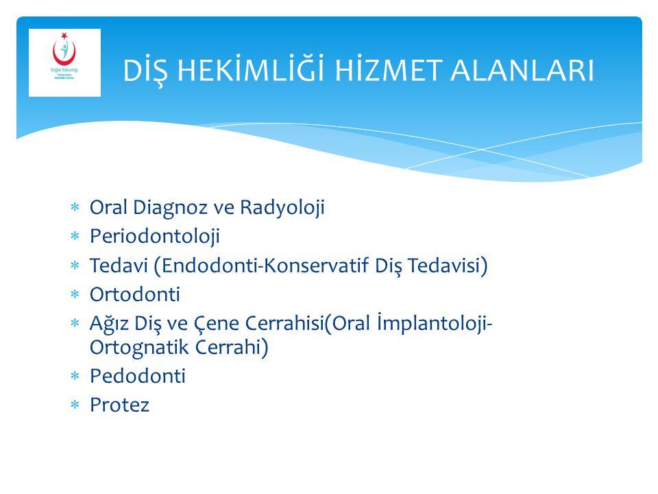  Oral Diagnoz ve Radyoloji  Periodontoloji  Tedavi (Endodonti-Konservatif Diş Tedavisi)  Ortodonti  Ağız Diş ve Çene Cerrahisi(Oral İmplantoloji-