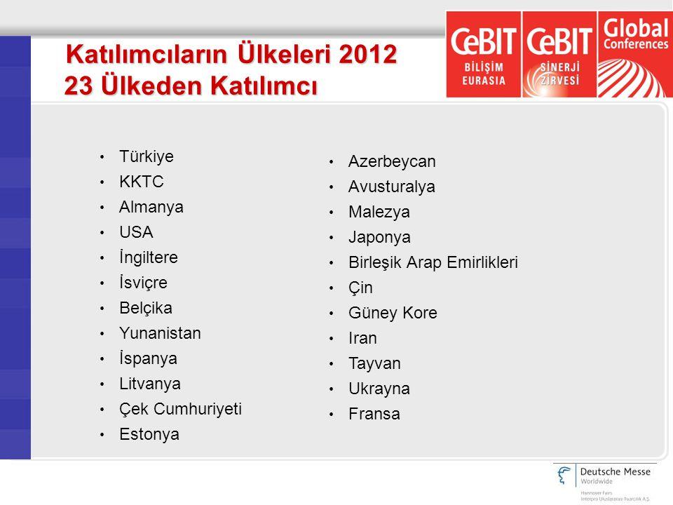 Katılımcıların Ülkeleri 2012 23 Ülkeden Katılımcı Türkiye KKTC Almanya USA İngiltere İsviçre Belçika Yunanistan İspanya Litvanya Çek Cumhuriyeti Eston