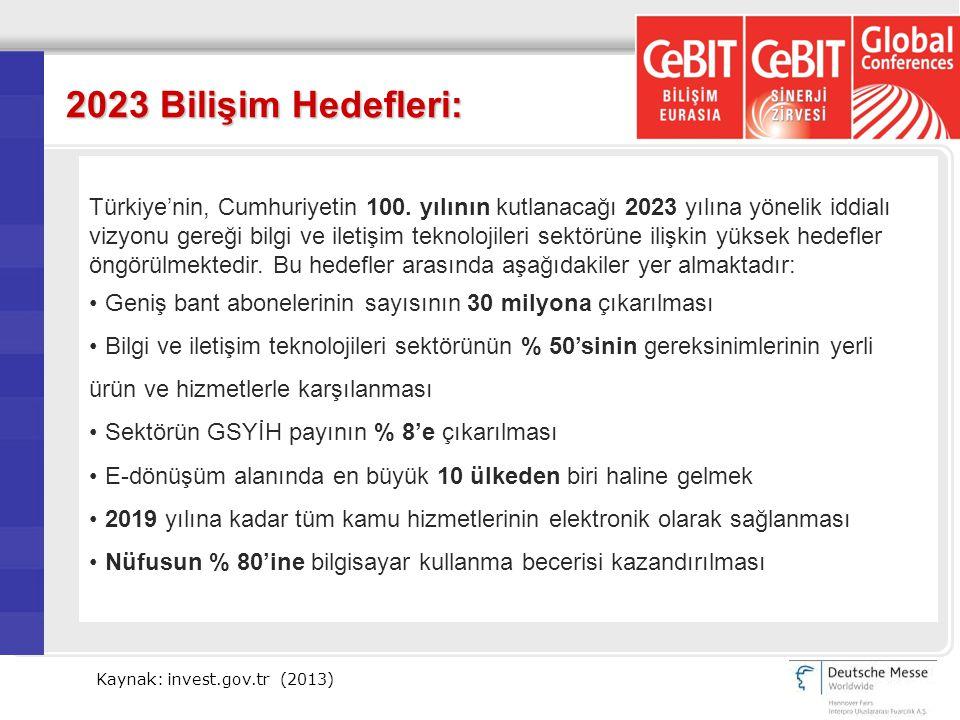 2023 Bilişim Hedefleri: Türkiye'nin, Cumhuriyetin 100. yılının kutlanacağı 2023 yılına yönelik iddialı vizyonu gereği bilgi ve iletişim teknolojileri