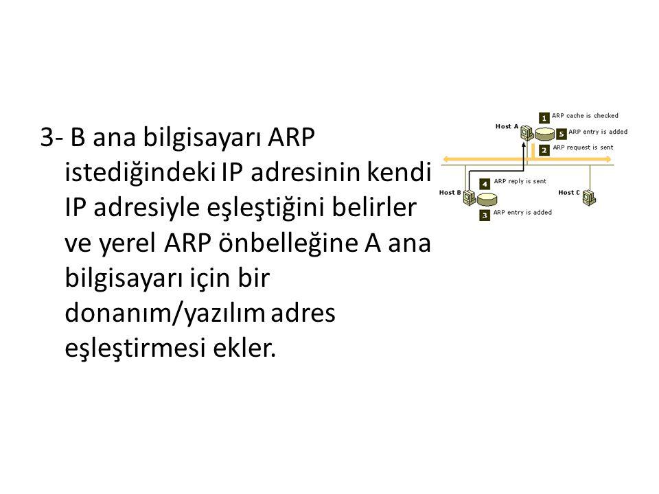 3- B ana bilgisayarı ARP istediğindeki IP adresinin kendi IP adresiyle eşleştiğini belirler ve yerel ARP önbelleğine A ana bilgisayarı için bir donanı
