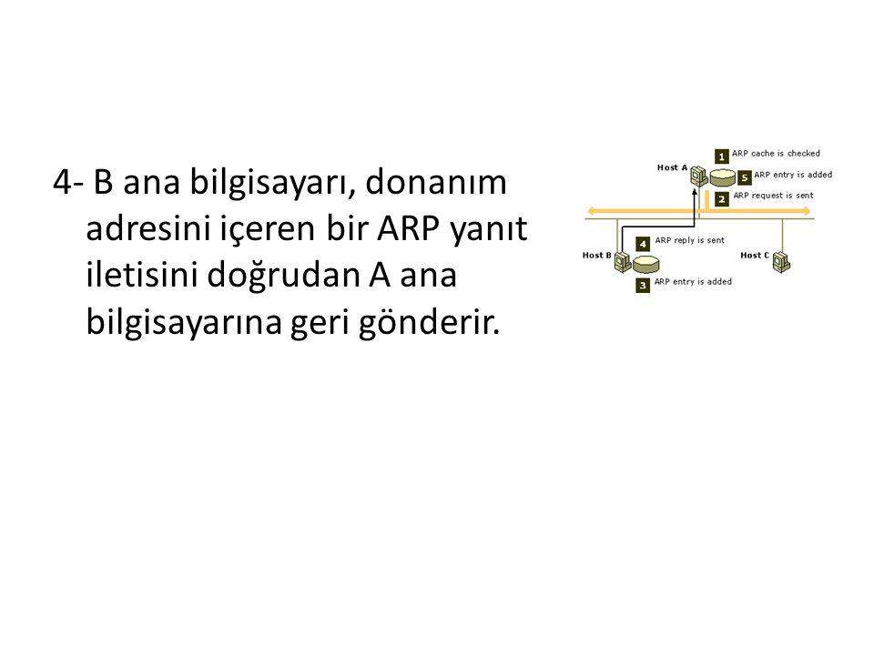 4- B ana bilgisayarı, donanım adresini içeren bir ARP yanıt iletisini doğrudan A ana bilgisayarına geri gönderir.