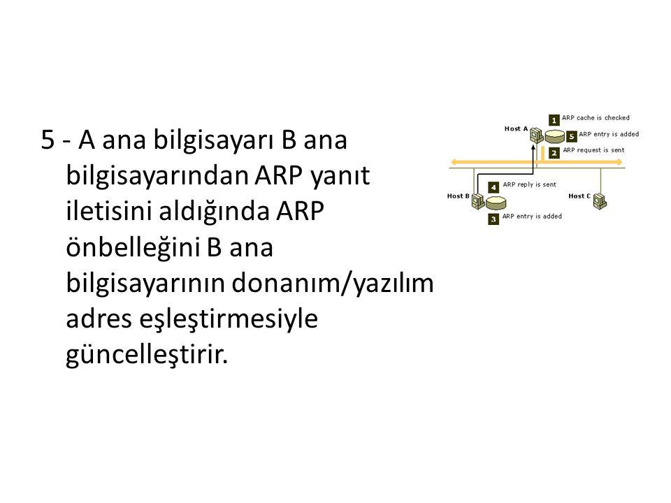 5 - A ana bilgisayarı B ana bilgisayarından ARP yanıt iletisini aldığında ARP önbelleğini B ana bilgisayarının donanım/yazılım adres eşleştirmesiyle g